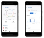 App Dashboard from Google