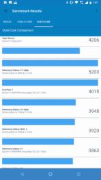 Nokia 6.1 Benchmarks 08