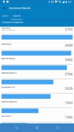 Nokia 6.1 Benchmarks 10