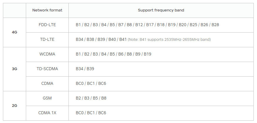 Smartisan R1 band support 1