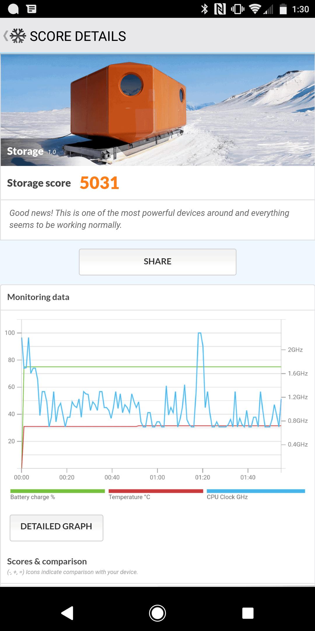 Xperia XZ2 AH NS Screenshots benchmarks 04