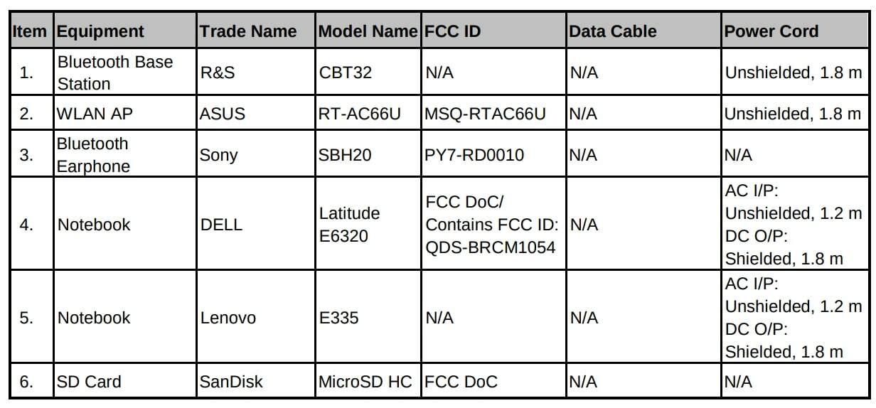 Sony FCC Listing PY7 04606A from FCC 04