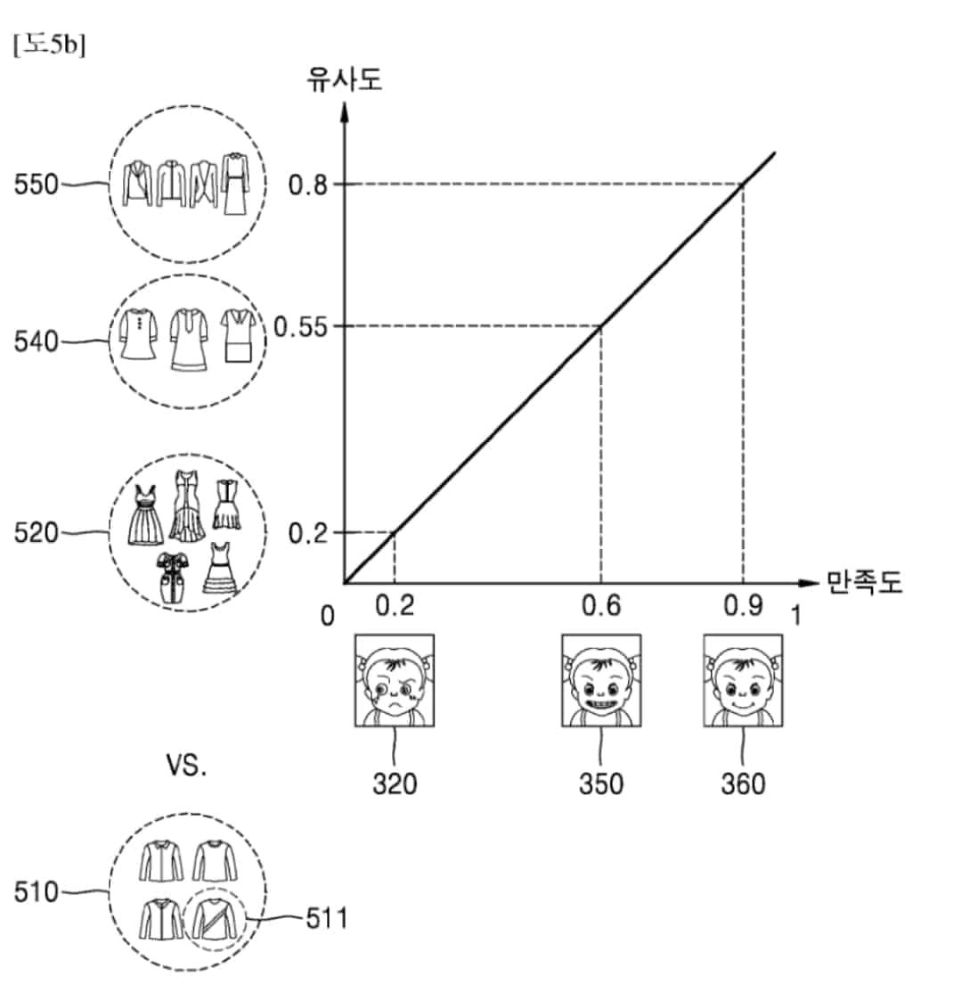 02 Samsung Patent WO2018143630