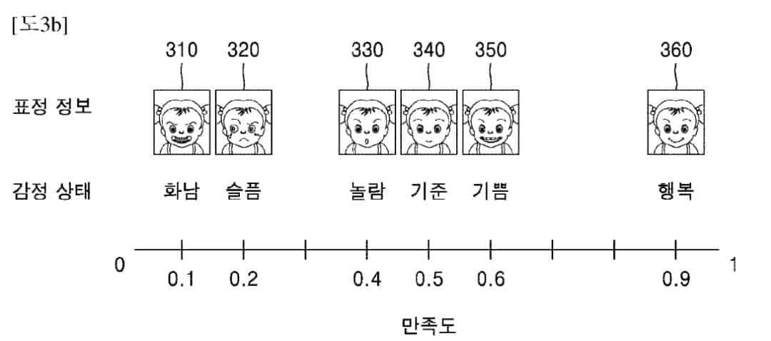 04 Samsung Patent WO2018143630