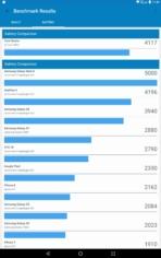 Chuwi Hi9 Air Review Screenshot Battery Bench Results 05