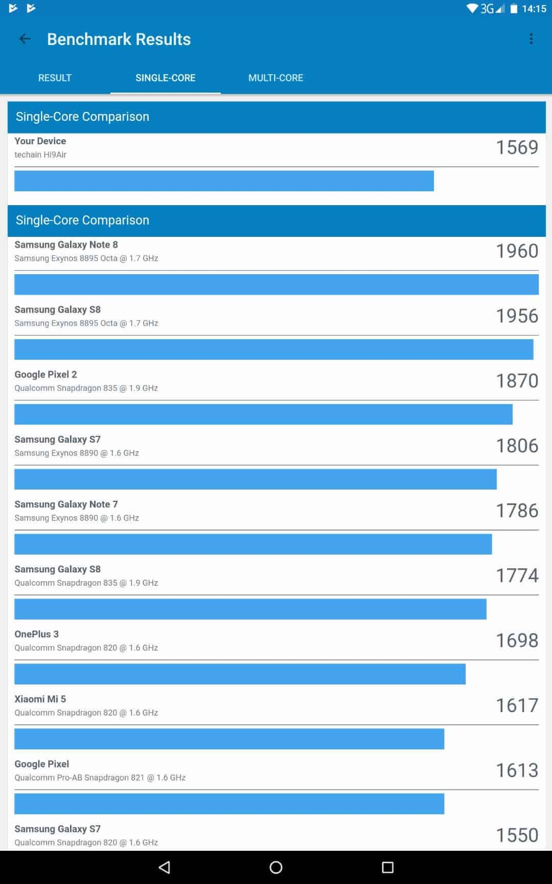 Chuwi Hi9 Air Review Screenshot Bench Results 02