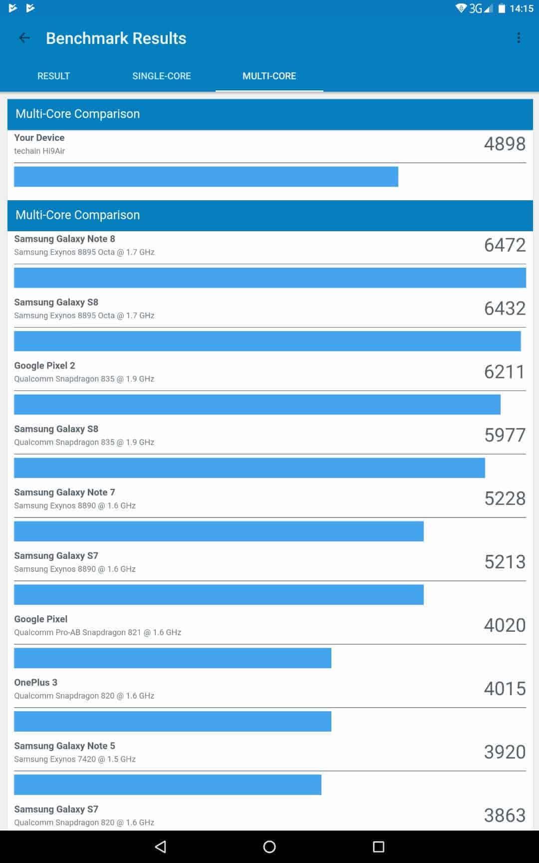 Chuwi Hi9 Air Review Screenshot Bench Results 03
