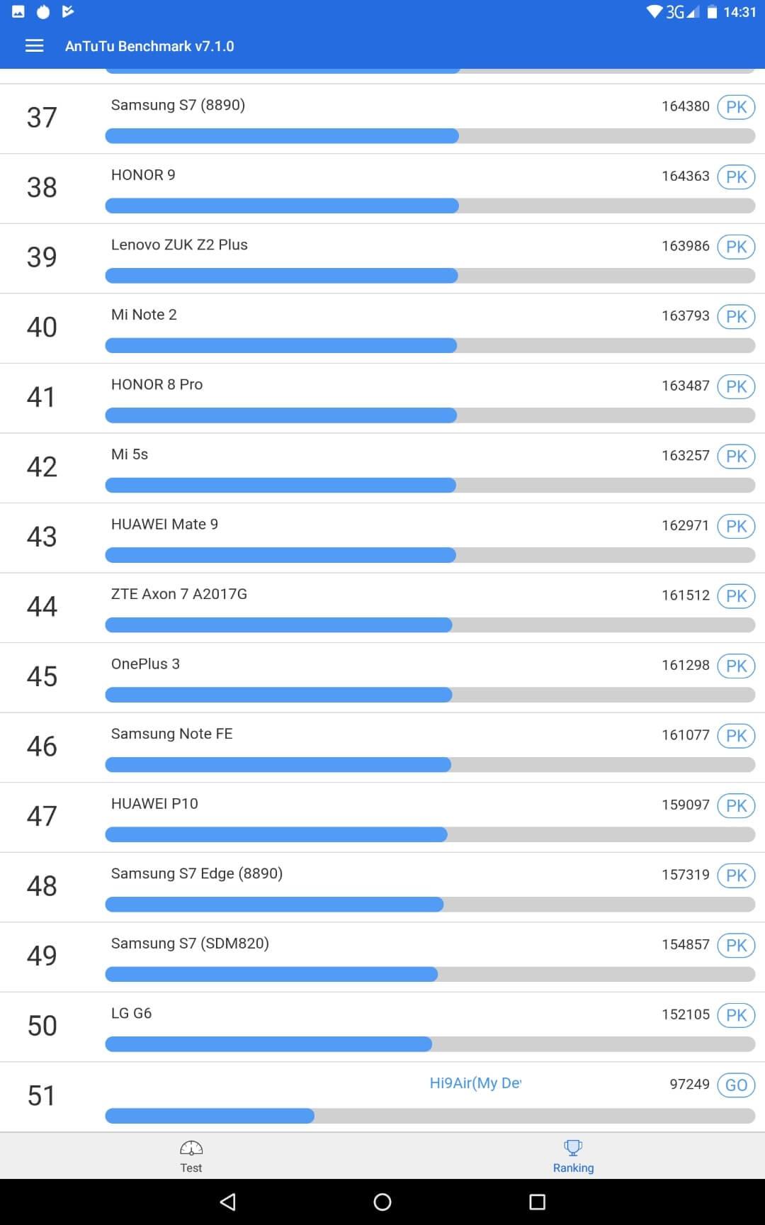 Chuwi Hi9 Air Review Screenshot Bench Results 07