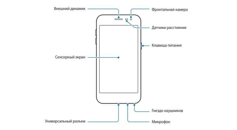 Samsung Galaxy J2 Core User Manual 1
