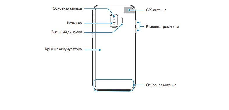 Samsung Galaxy J2 Core User Manual 2