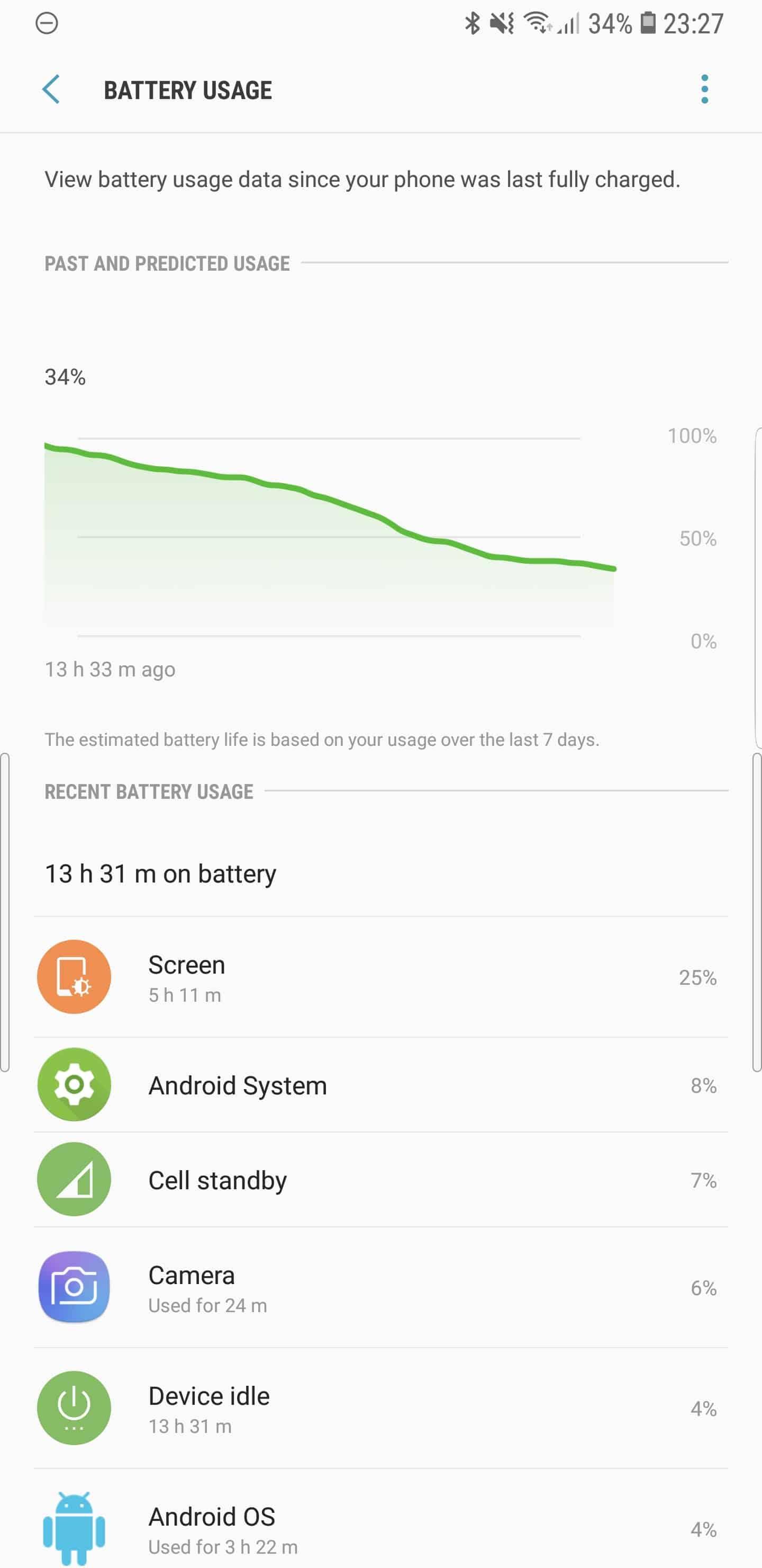 Samsung Galaxy Note 9 AH NS battery average 2