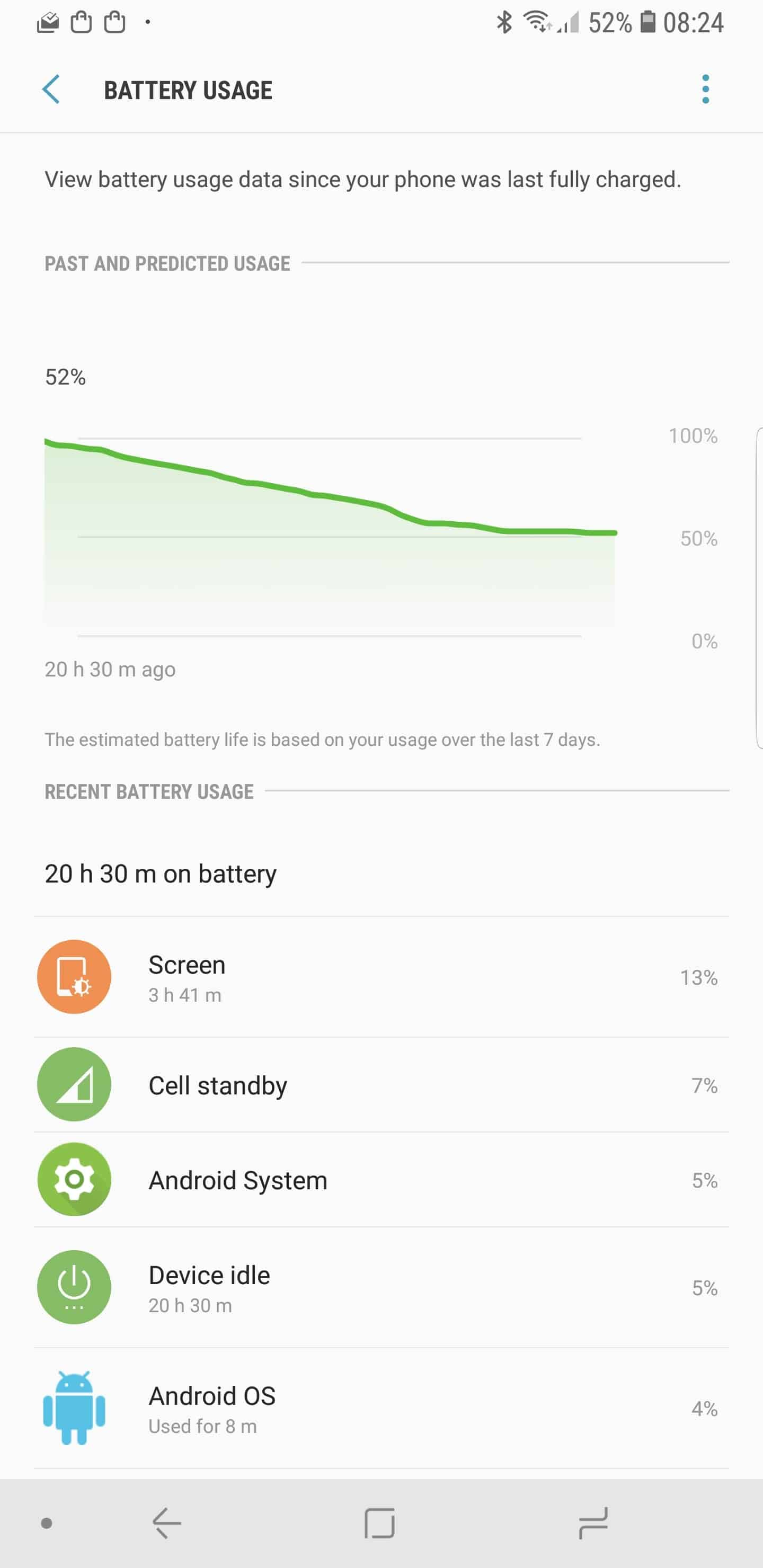 Samsung Galaxy Note 9 AH NS battery average
