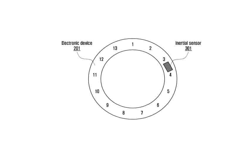 Samsung Smart Ring Patent 7