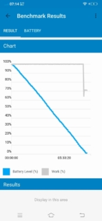 Vivo V11 Review Battery Bench 02