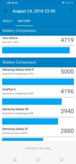 Vivo V11 Review Battery Bench 05