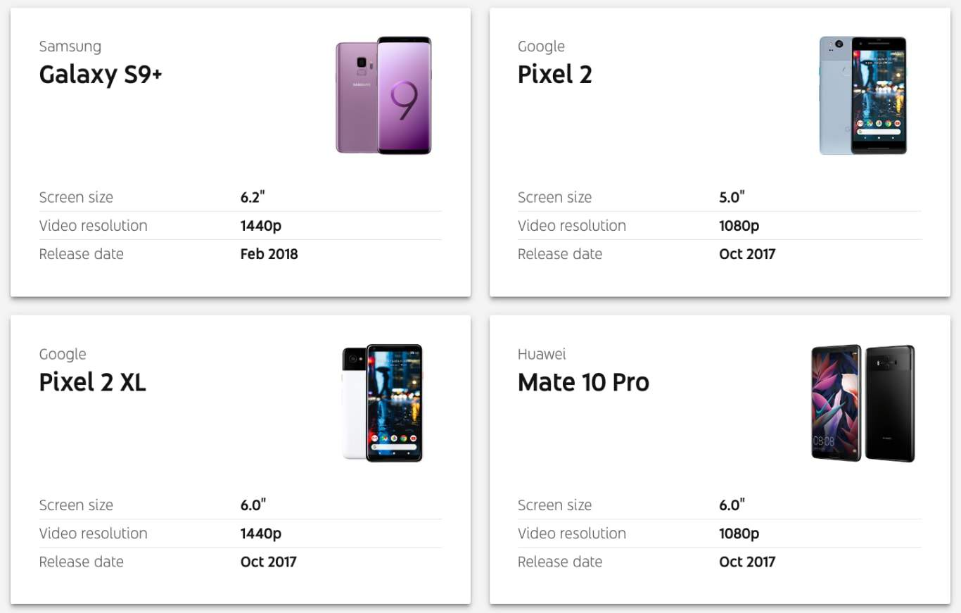 YouTube Signature Device Report 2018 Aug 04
