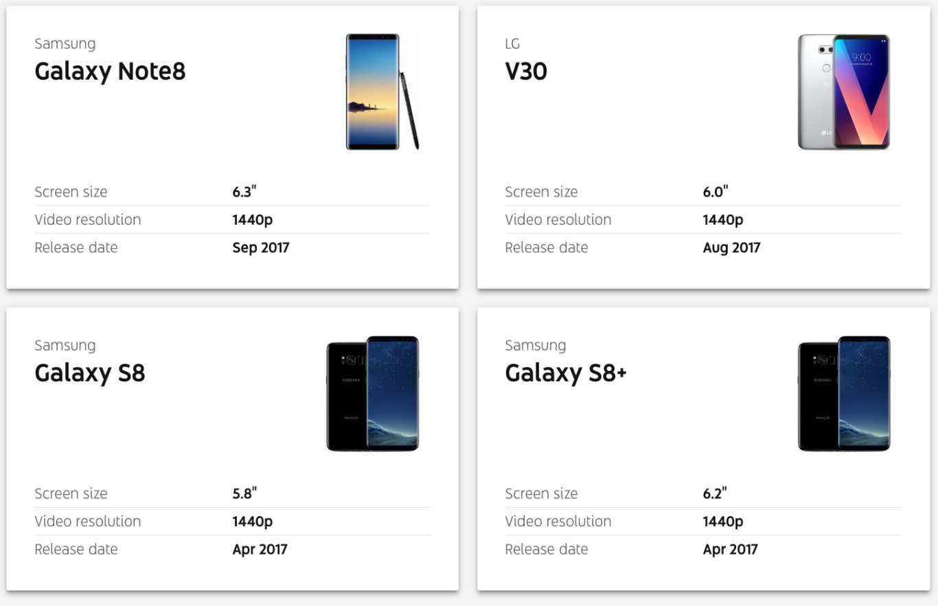 YouTube Signature Device Report 2018 Aug 05