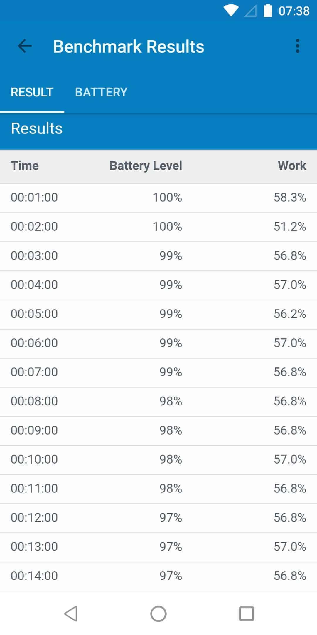 OUKITEL K8 battery bench Screenshot 03