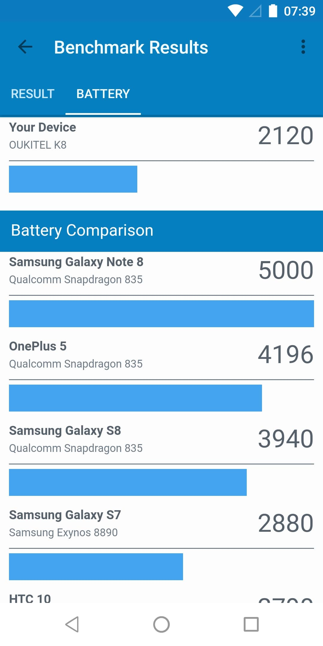 OUKITEL K8 battery bench Screenshot 05