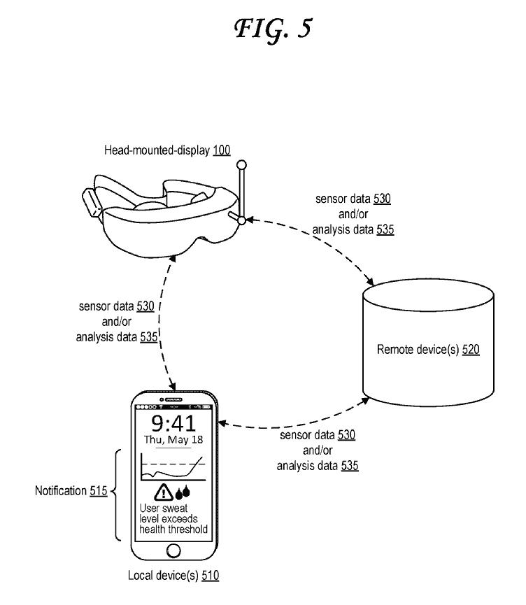 Sony Patent US20180256115 img03