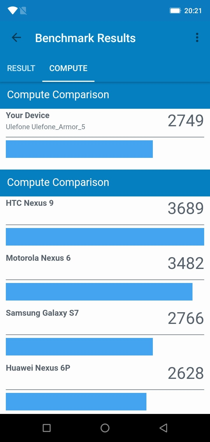 Ulefone Armor 5 Review benchmark 05