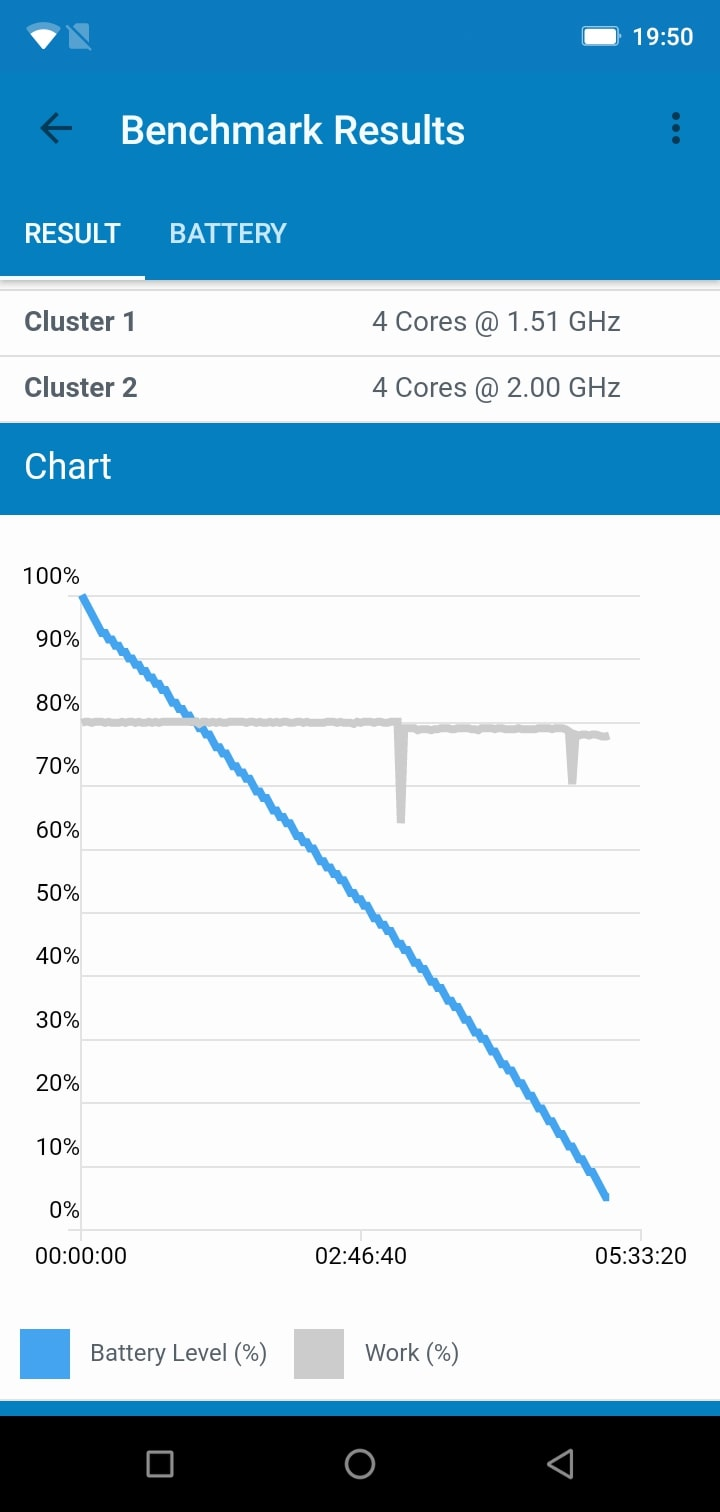 Ulefone Armor 5 Review benchmark battery 02