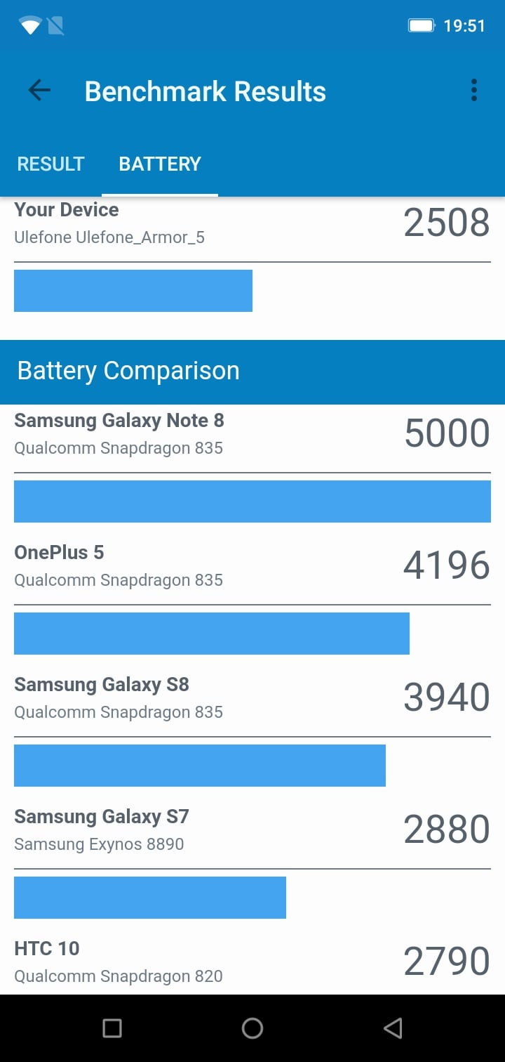 Ulefone Armor 5 Review benchmark battery 05