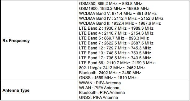 BLU Vivo XL4 FCC 5