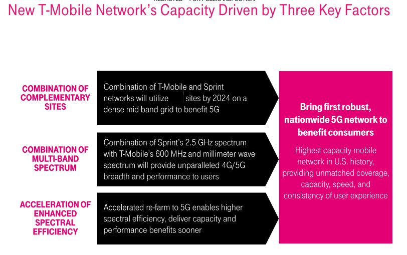 FCC TMobile 5G Network Presentation 2