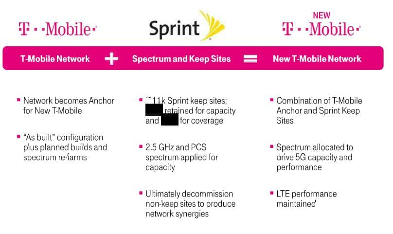 FCC TMobile 5G Network Presentation 5