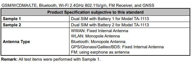 Nokia 7dot1 Plus FCC Dual SIM