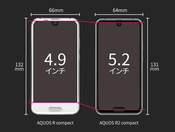 Sharp AQUOS S2 compact official image 7