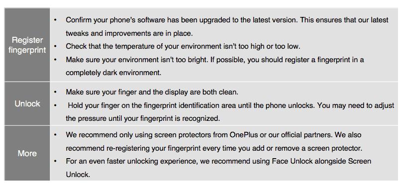 OnePlus 6T Screen Unlock additional info 3