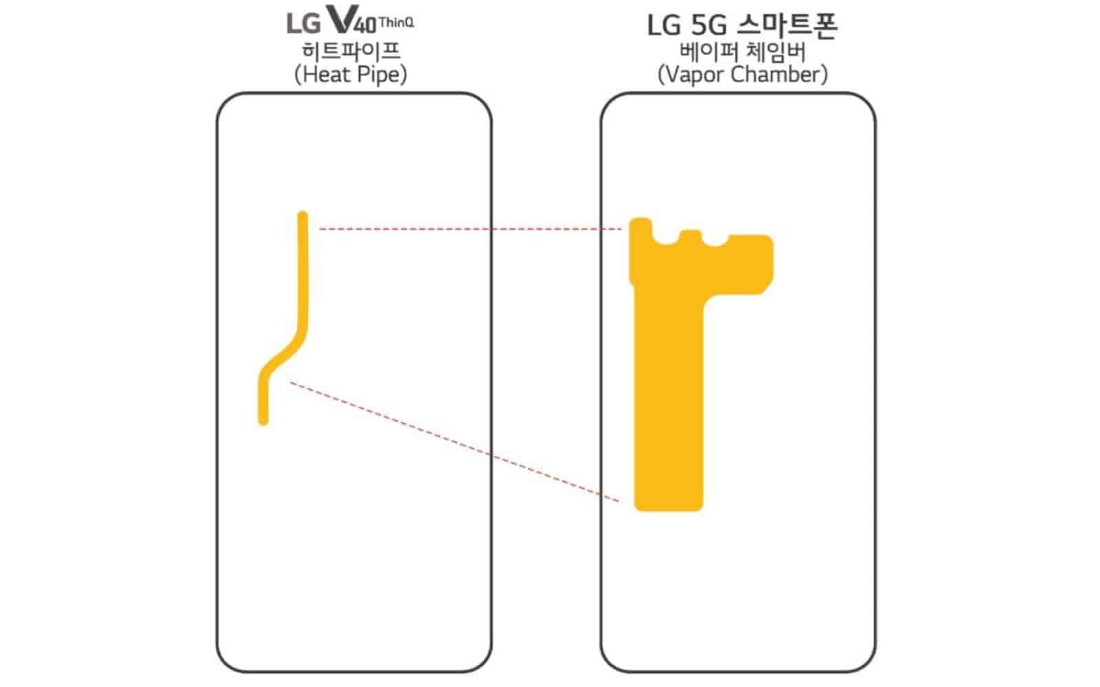 LG 5G Smartphone press image