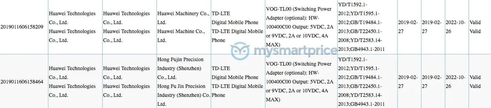 Huawei P30 and P30 Pro 3C certification 1