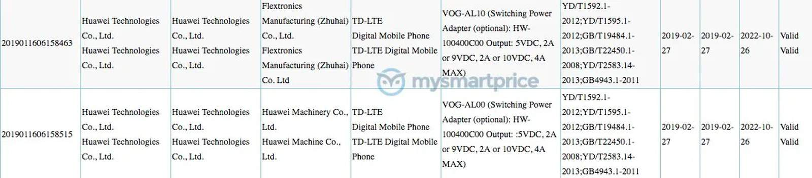 Huawei P30 and P30 Pro 3C certification 2