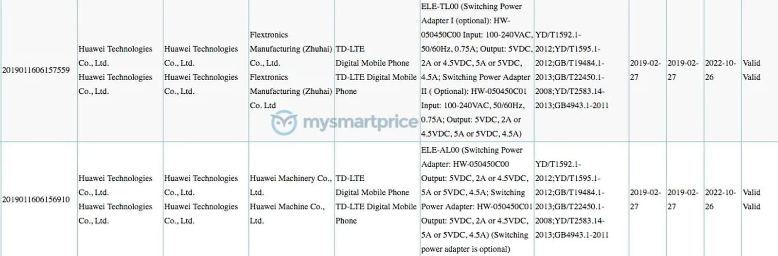 Huawei P30 and P30 Pro 3C certification 3