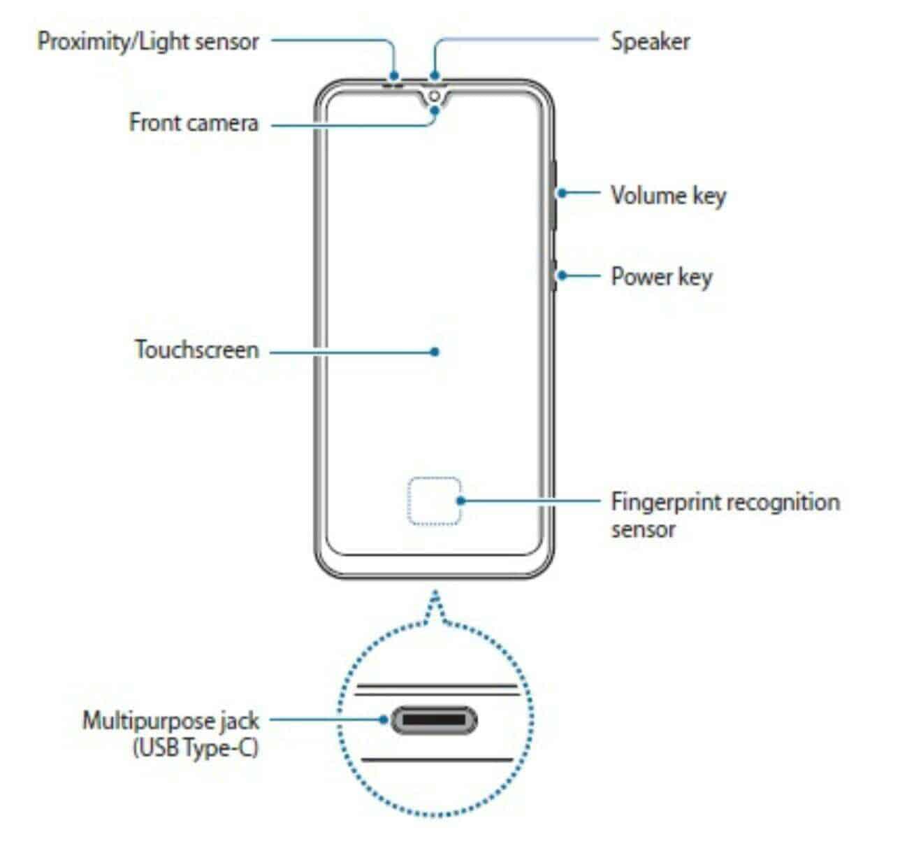 Samsung Galaxy A50 Manual Leak 2