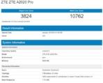 ZTE A2020 Pro Geekbench