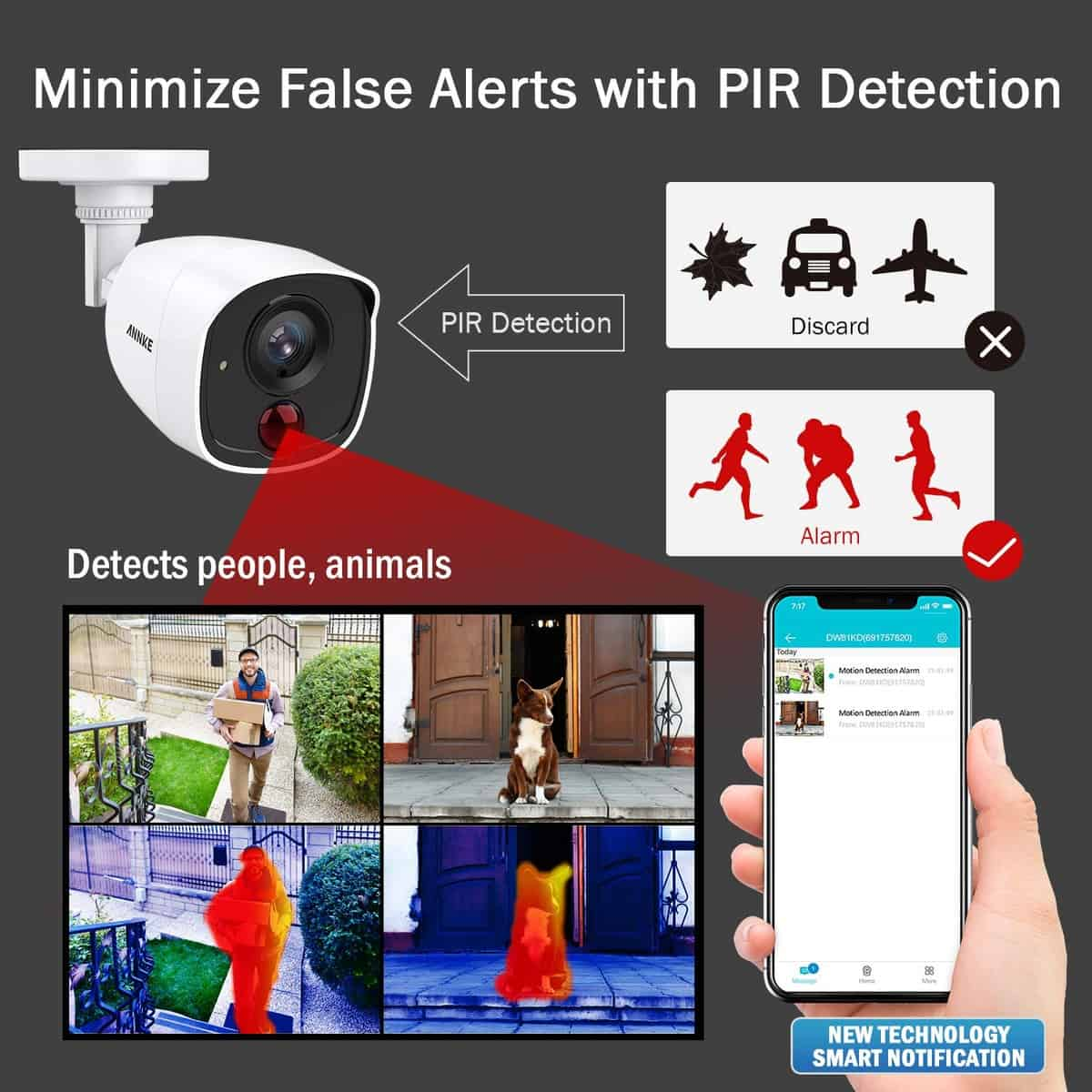 Annke 8 Channel 3MP 5 in 1 Security Camera System 6