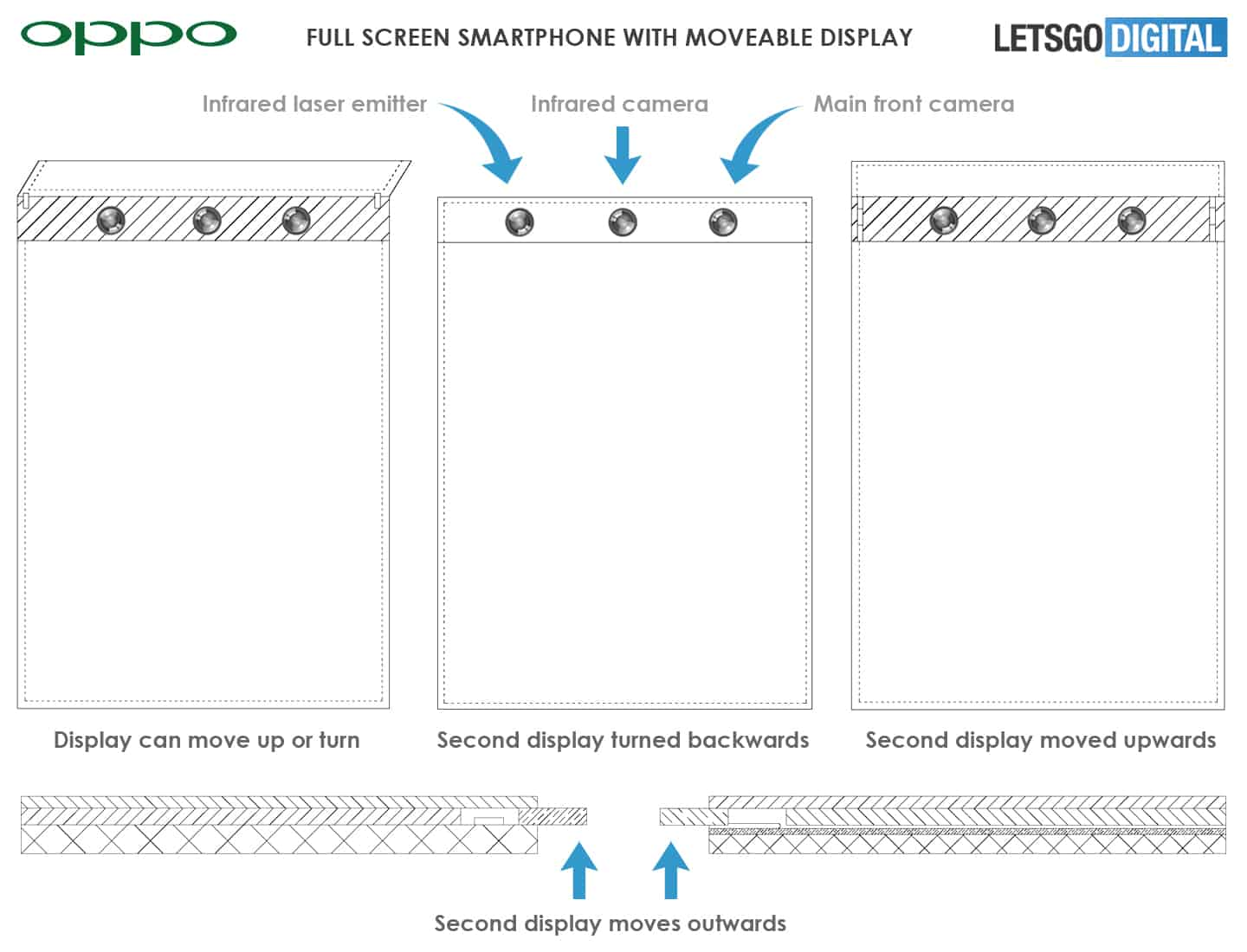 OPPO Moving Display 7