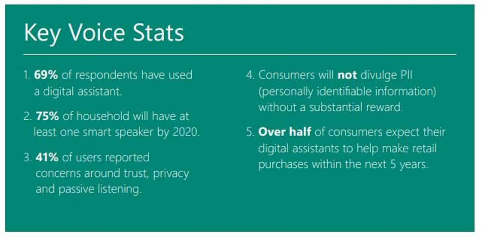 Microsoft Digital Assistant Report 2019 1