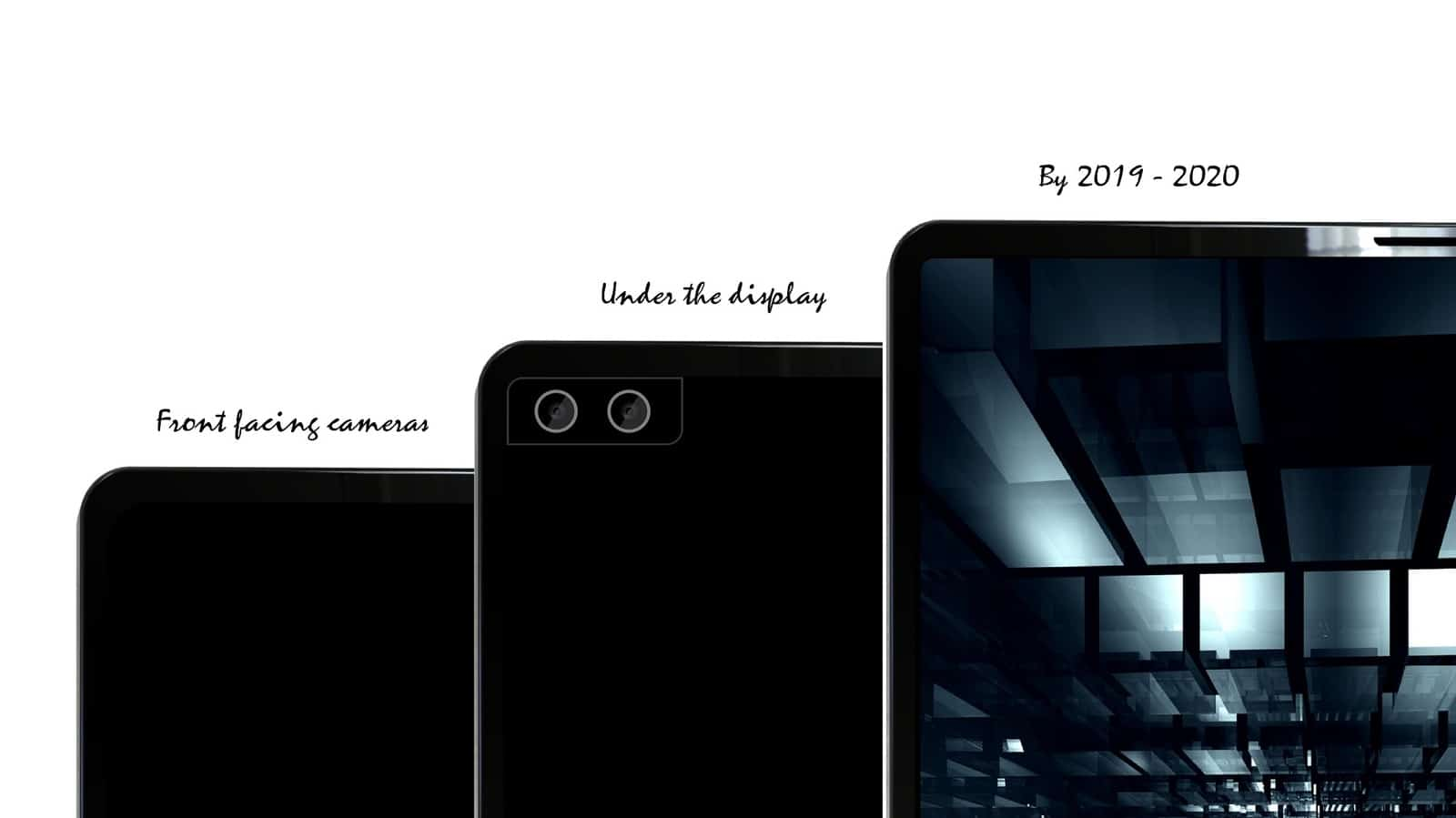 Sony Xperia Beyond concept 7