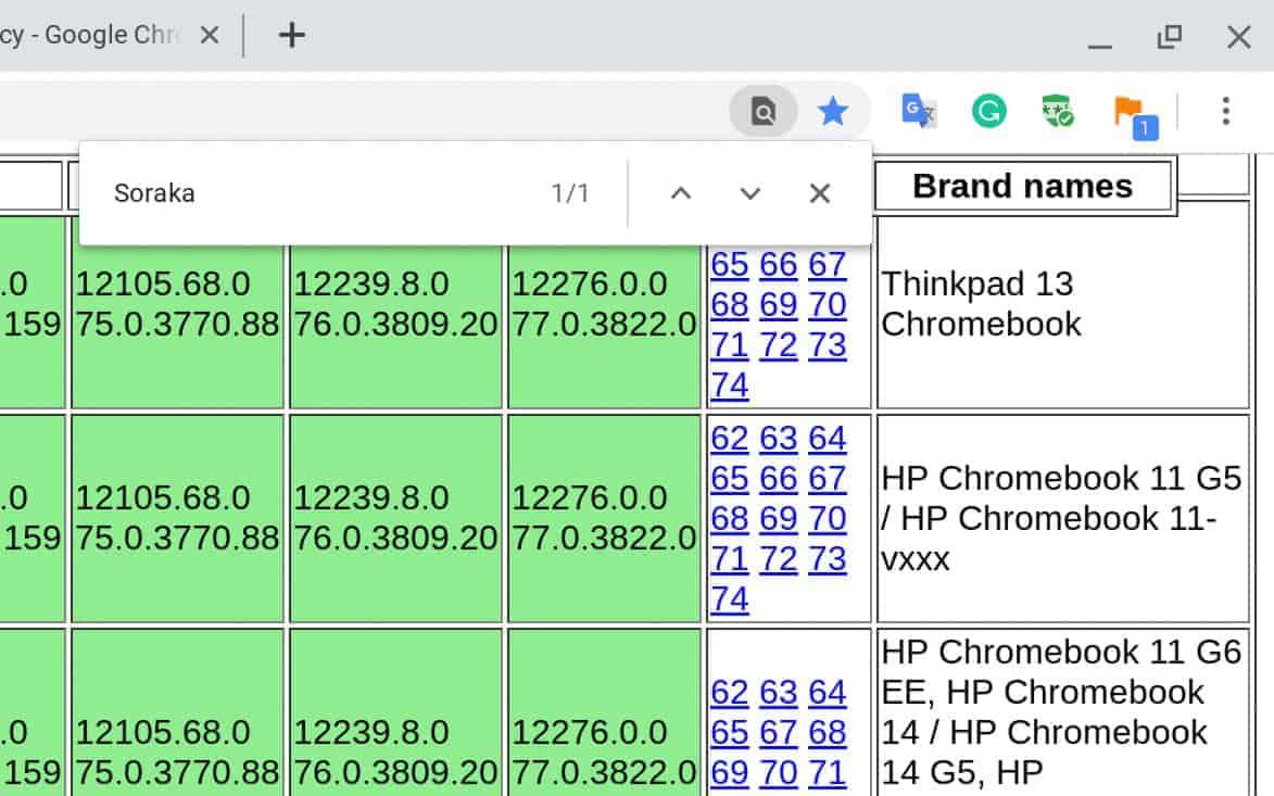 Find Chrome OS Model Designation 00 2