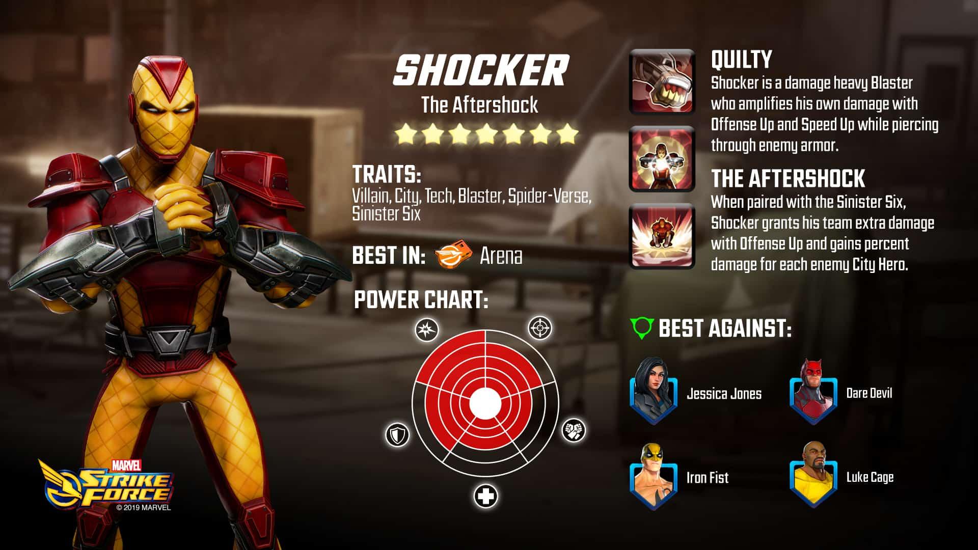 MSF Shocker