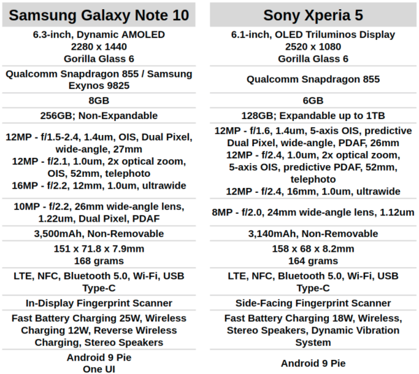 AH Samsung Galaxy Note 10 vs Sony Xperia 5 specs 1
