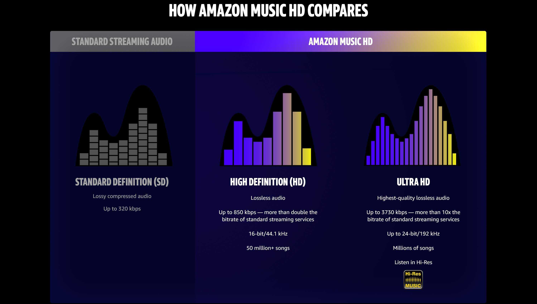 Desktop 2 Chart
