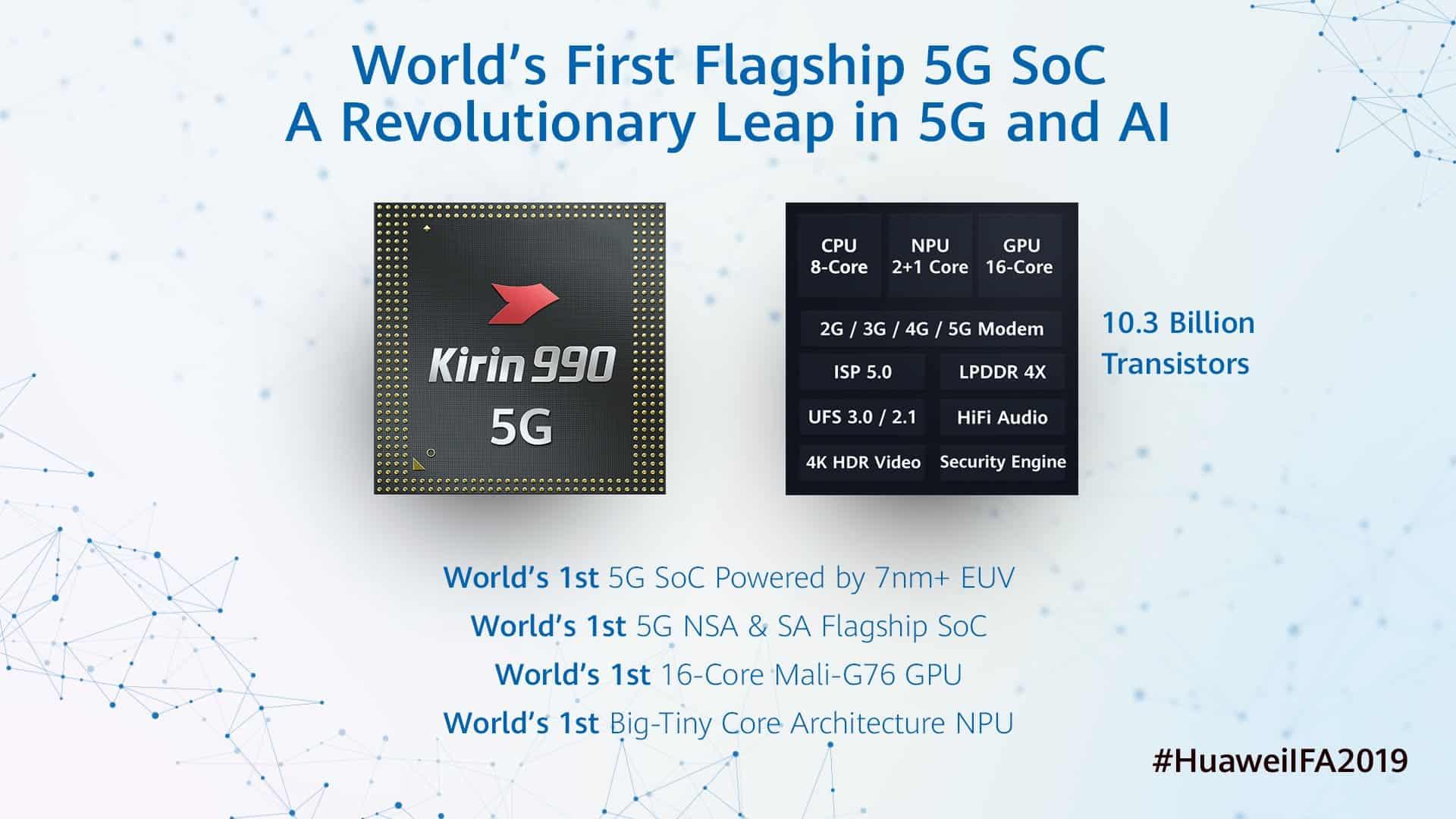 Huawei Kirin 990 image 2