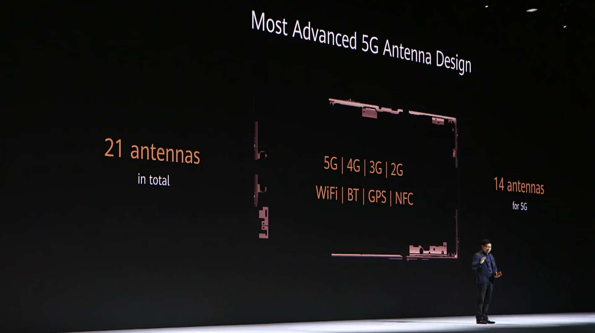 Huawei Mate 30 Event Mate 30 Pro 5G