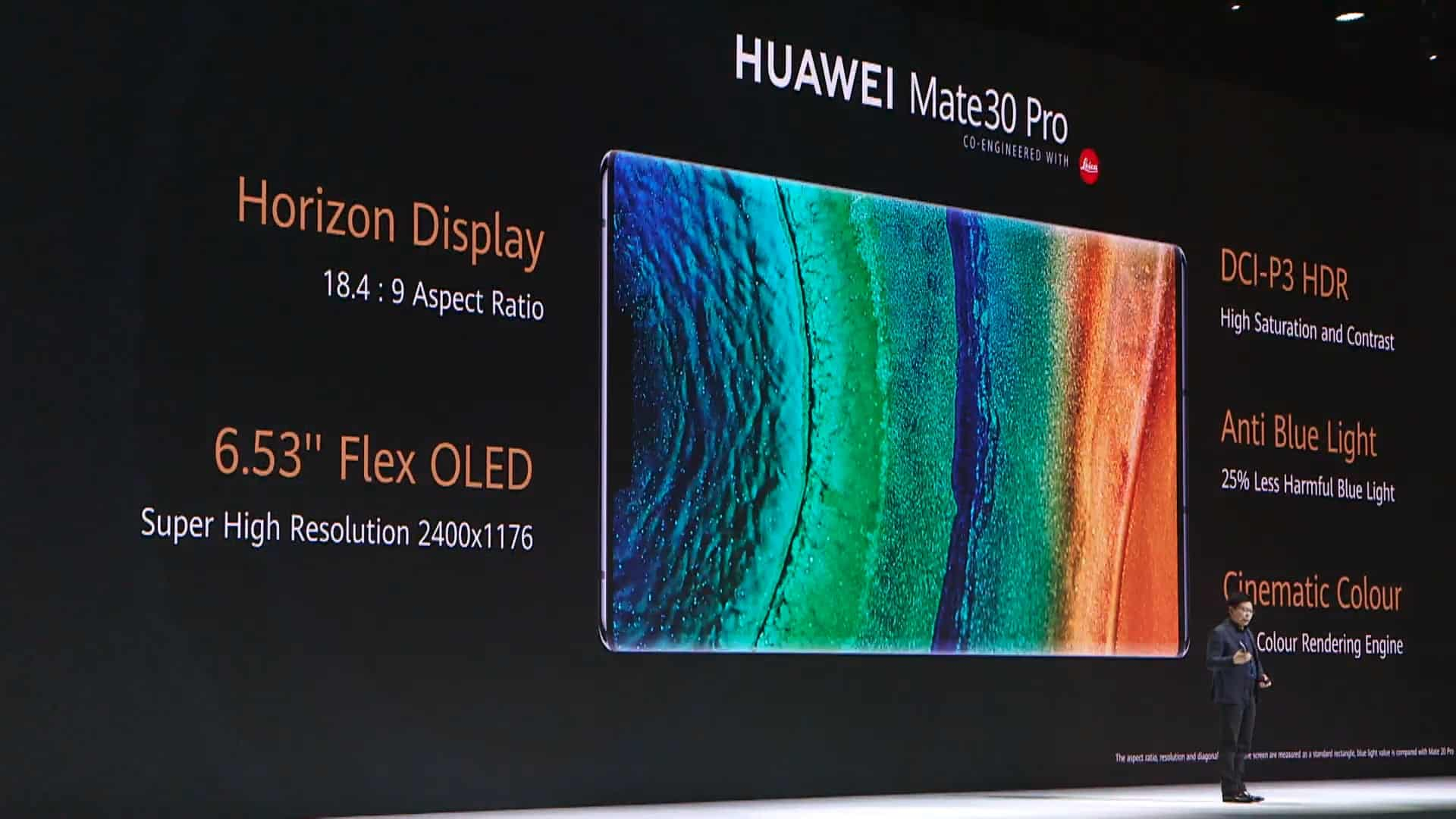 Huawei Mate 30 Pro event image 3
